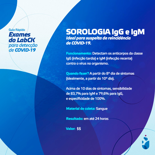 LabCK - Exame Covid Sorologia IgG e IgM