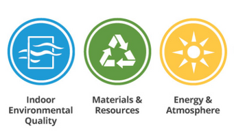 New LEED V4.1--Weekly Industry News and Best Practices