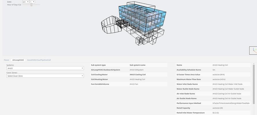 BEM HVAC analysis in 3D