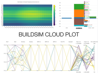 Plots with BuildSim API library