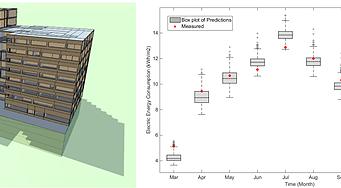 Design Parametric Study - Monte Carlo
