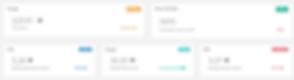 dashboard-energy key metrics