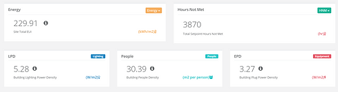 dashboard-energy key metrics