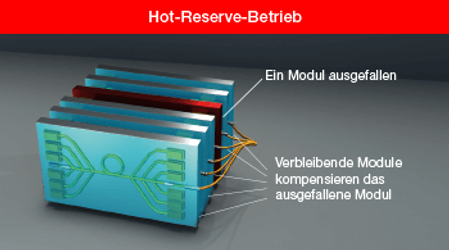 hot-reserve-2.png