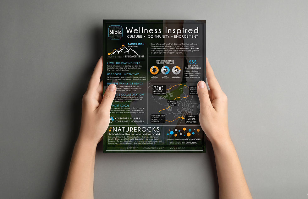 Wellness Document Mockup.jpg