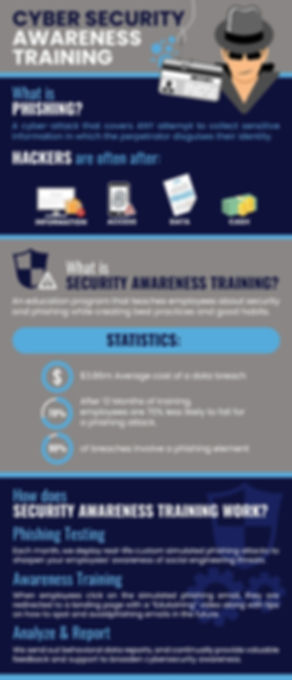 optimized-Security_Awareness_Training_In