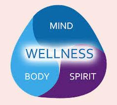 Body-Mind-Spirit copy.jpg