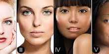Higher Laser Settings Does Not Mean Better Results...  Understanding Laser & Skin Types