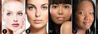 HigherLaser Settings Does NotMean Better Results...  Understanding Laser & Skin Types