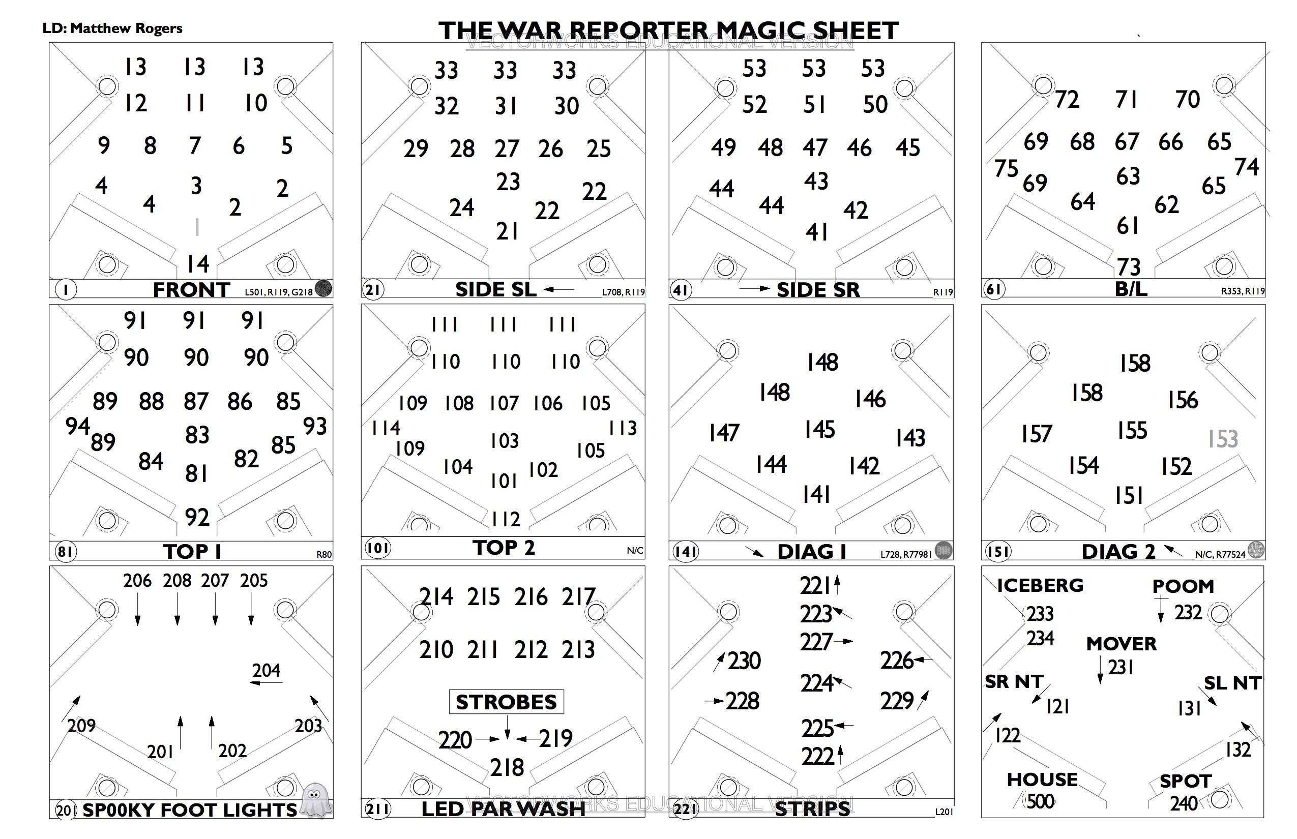 HMS TWR Magic Sheet