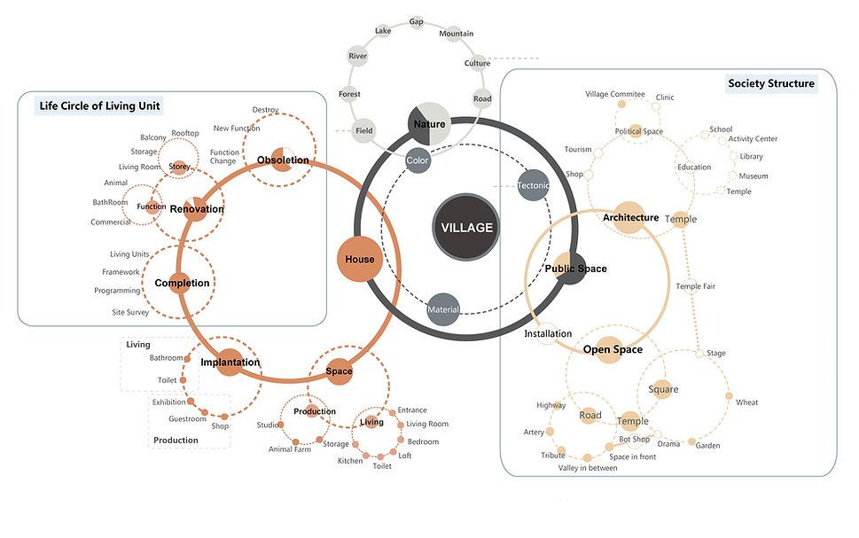 OverallDiagram.jpg