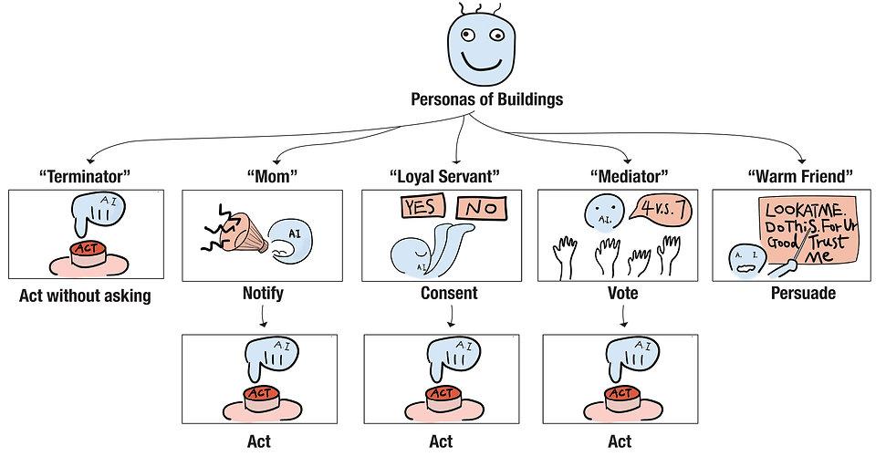 Persona Diagram-with color.jpg