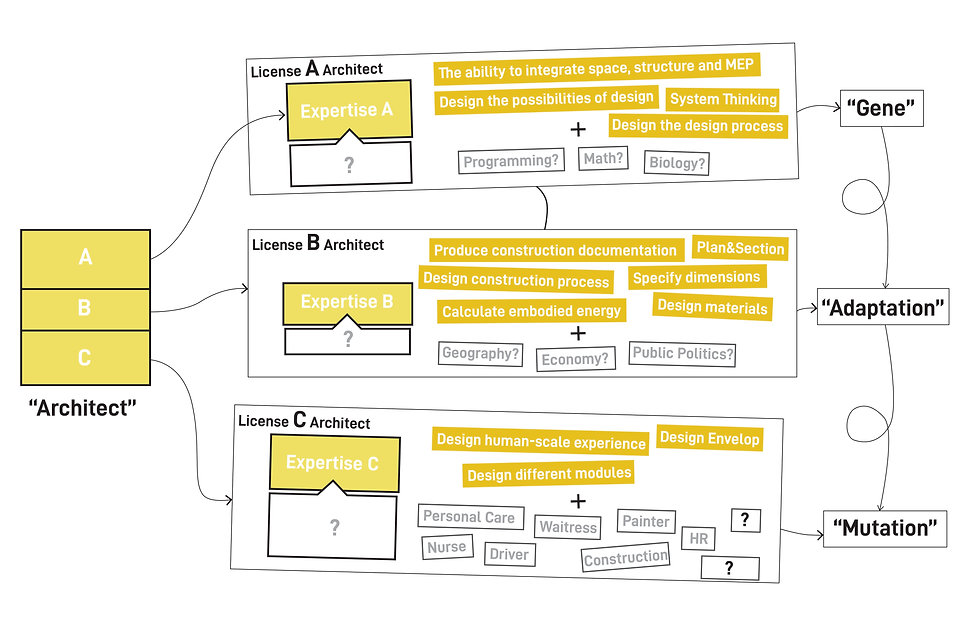 Final-Architect-Expertise-01.jpg
