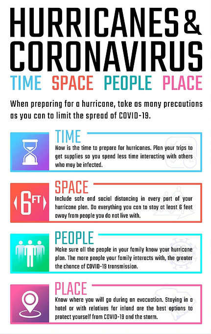 HurricanePrep.jpg