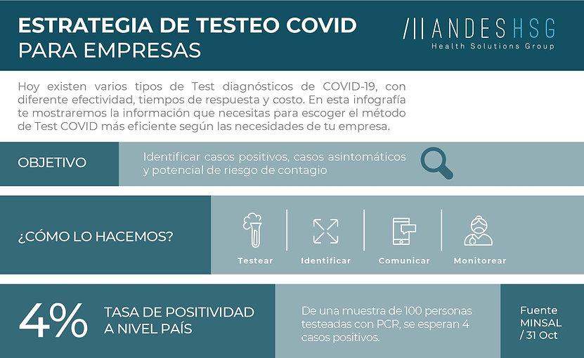 Infografía Test-02.jpg
