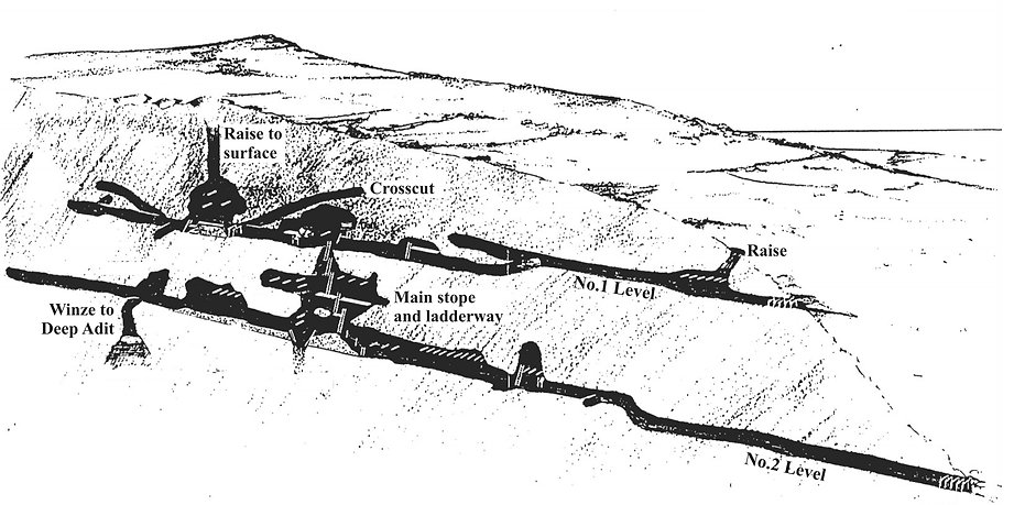3D layout of Rosevale Mine