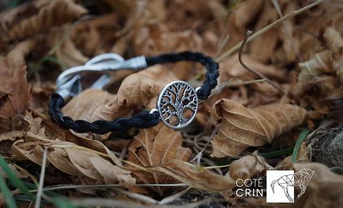 Bracelet incantation