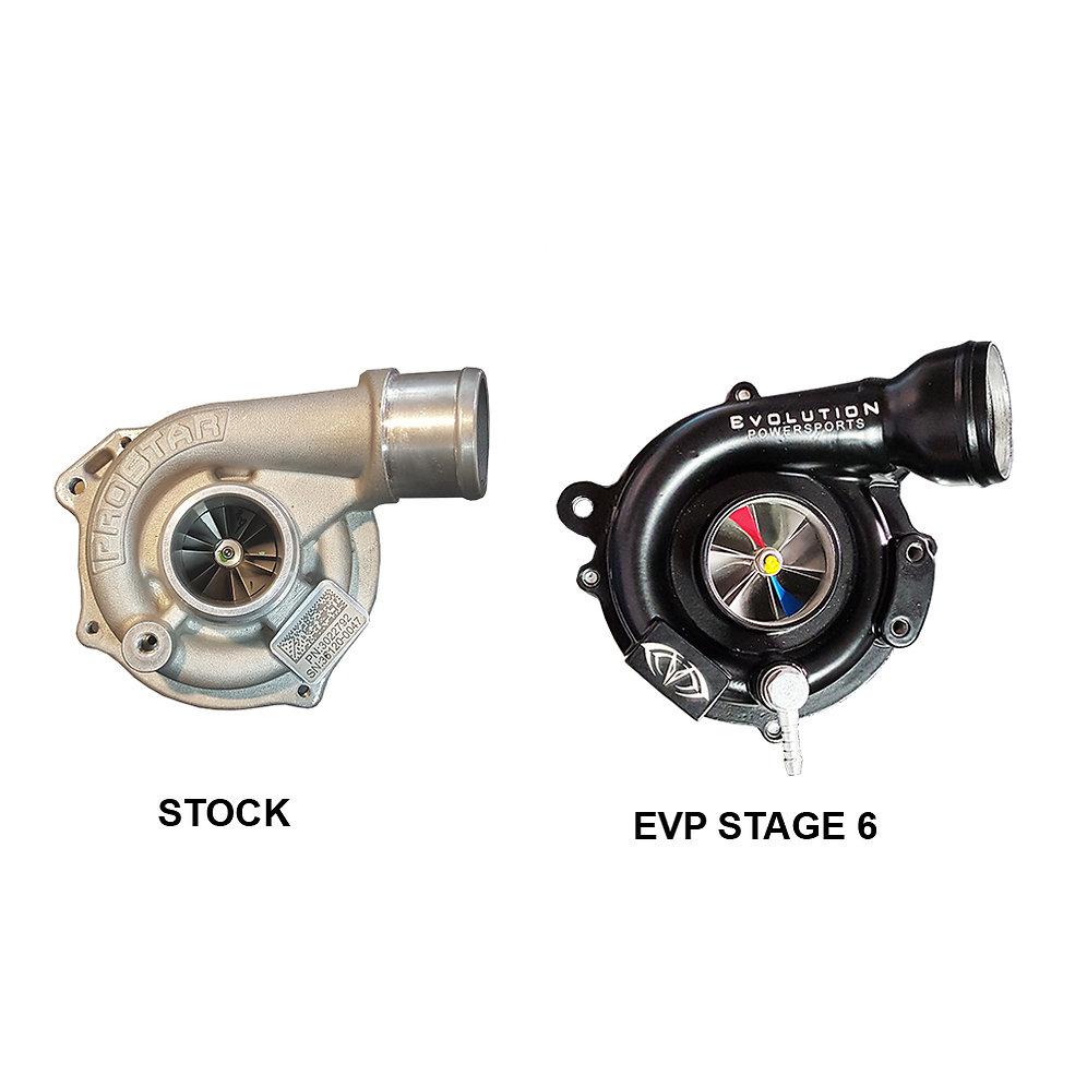 Polaris RZR Stage 6 big turbo | SXSBlog Parts