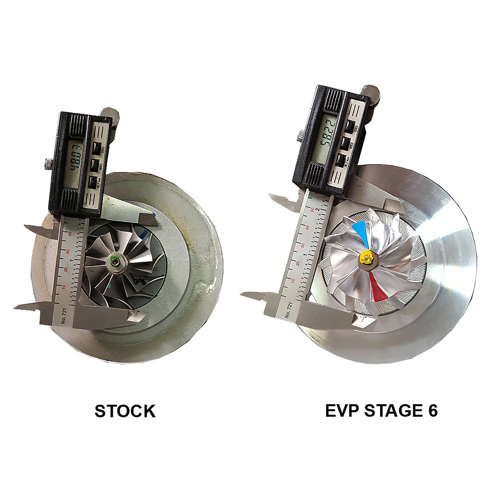 Polaris RZR Stage 6 big turbo   SXSBlog Parts