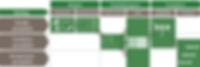 Simplimize_procesmodel (1).png