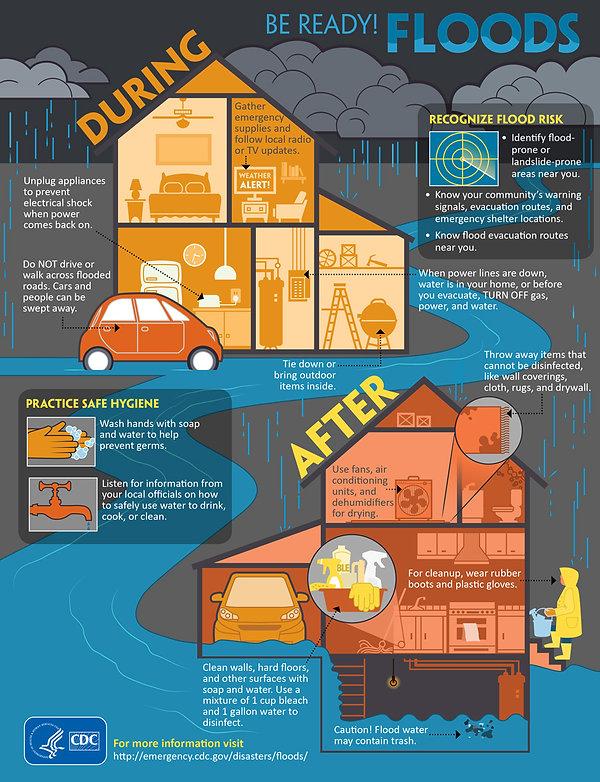 infographics-br-floods.jpg