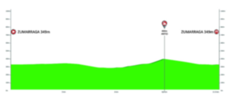 itzulia etapa 1.jpg