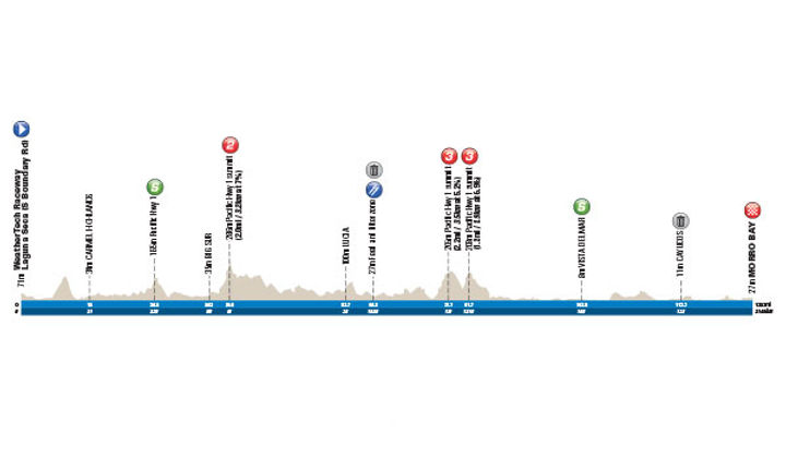 AmgenTOC19_MEN_PROFILE_STAGE04-FINAL-v2a