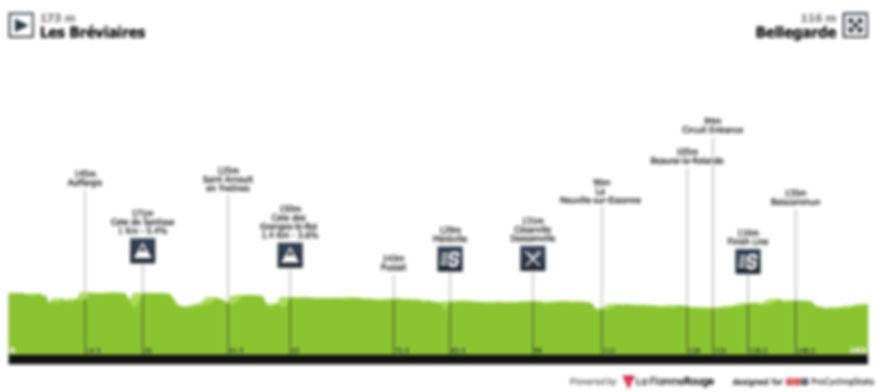 paris-nice-2019-stage-2-profile-f4722079