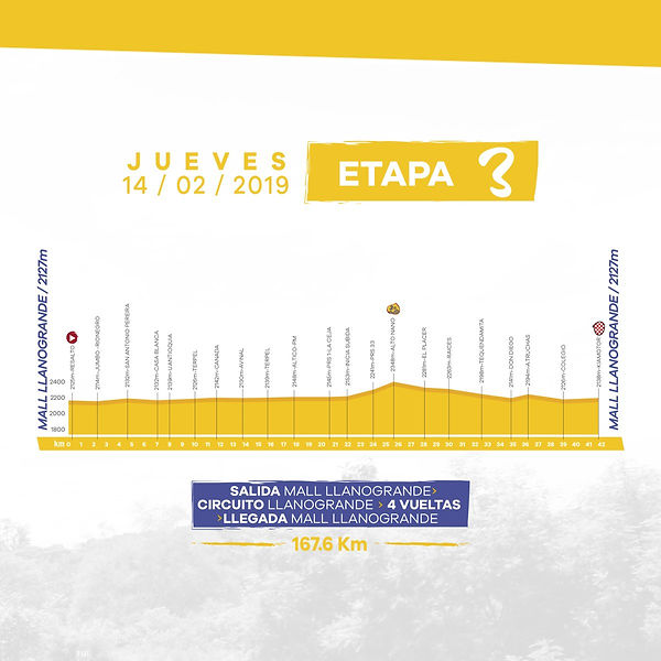 tour colombia 2019-3.jpeg