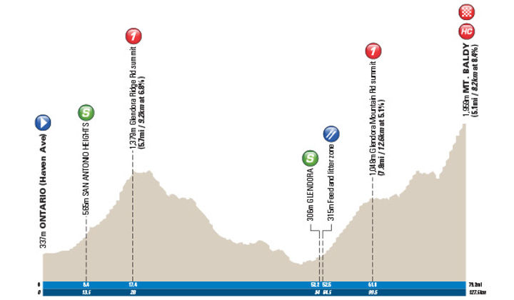 AmgenTOC19_MEN_PROFILE_STAGE06-FINAL-v1a