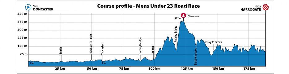 men U23 road.jpg