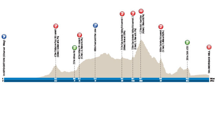 AmgenTOC19_MEN_PROFILE_STAGE03-FINAL-v1a