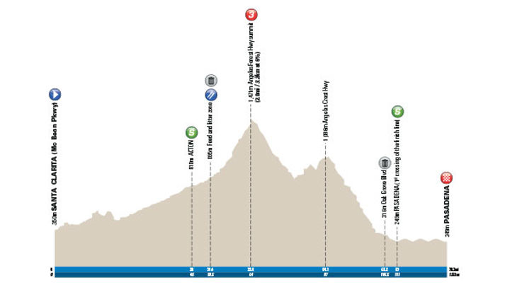 AmgenTOC19_MEN_PROFILE_STAGE07-FINAL-v2a