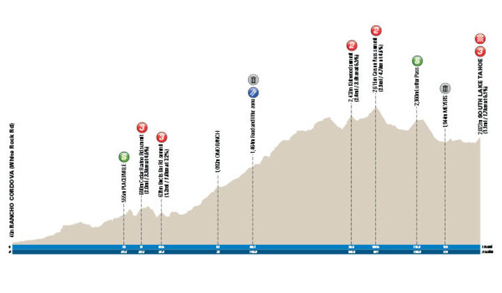 AmgenTOC19_MEN_PROFILE_STAGE02-FINAL-v2a