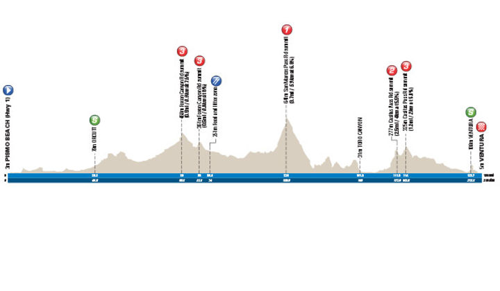 AmgenTOC19_MEN_PROFILE_STAGE05-FINAL-v1a