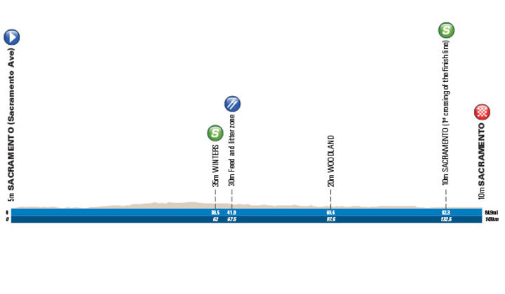 AmgenTOC19_MEN_PROFILE_STAGE01-FINAL-v1a