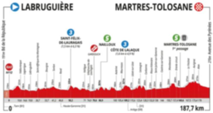 Occitanie 2.jpeg