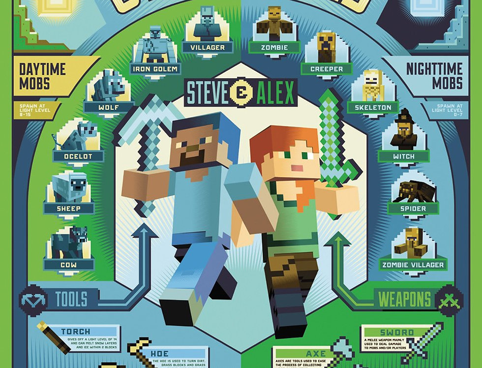 Poster plastifié 777 Minecraft  Overworld Biome