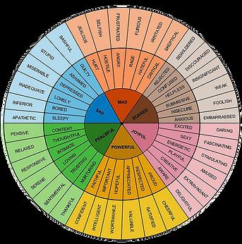 emotion-wheel.png