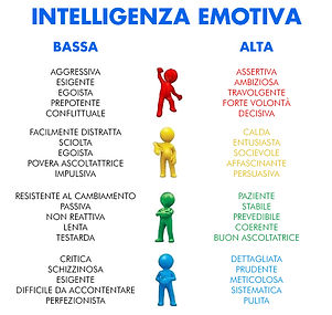 INTELLIGENZA-EMOTIVA.jpg