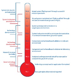 TRL Thermometer.png
