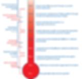 NASA TRL Thermometer