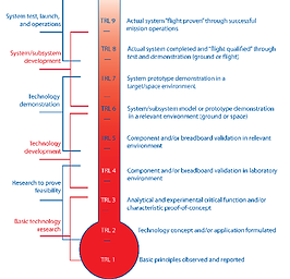 NASA TRL Thermometer