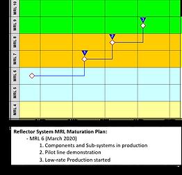 2020 MRL plan.png