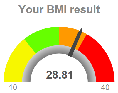 Iretiredyoung's old BMI