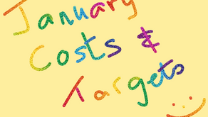 Early retirement costs & targets - January 2020