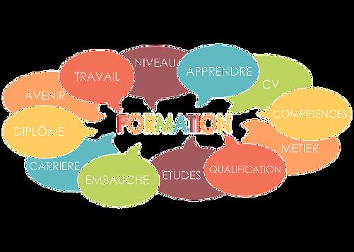 Formation-1040x740-C-Fotolia_102669896_G
