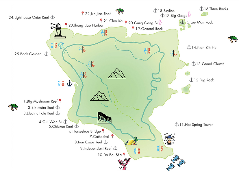 Green island dive sites