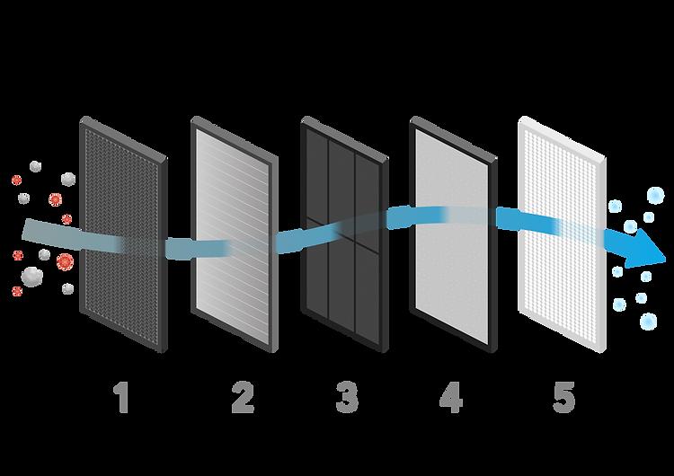 filtersystem-01.png