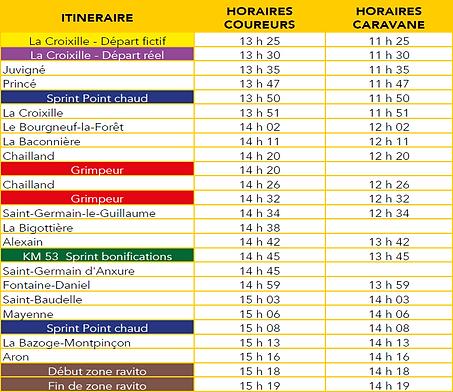 horaire_étape_2_1.PNG